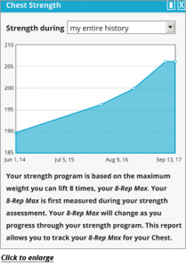 ActivTrax Chart for personalized workouts.